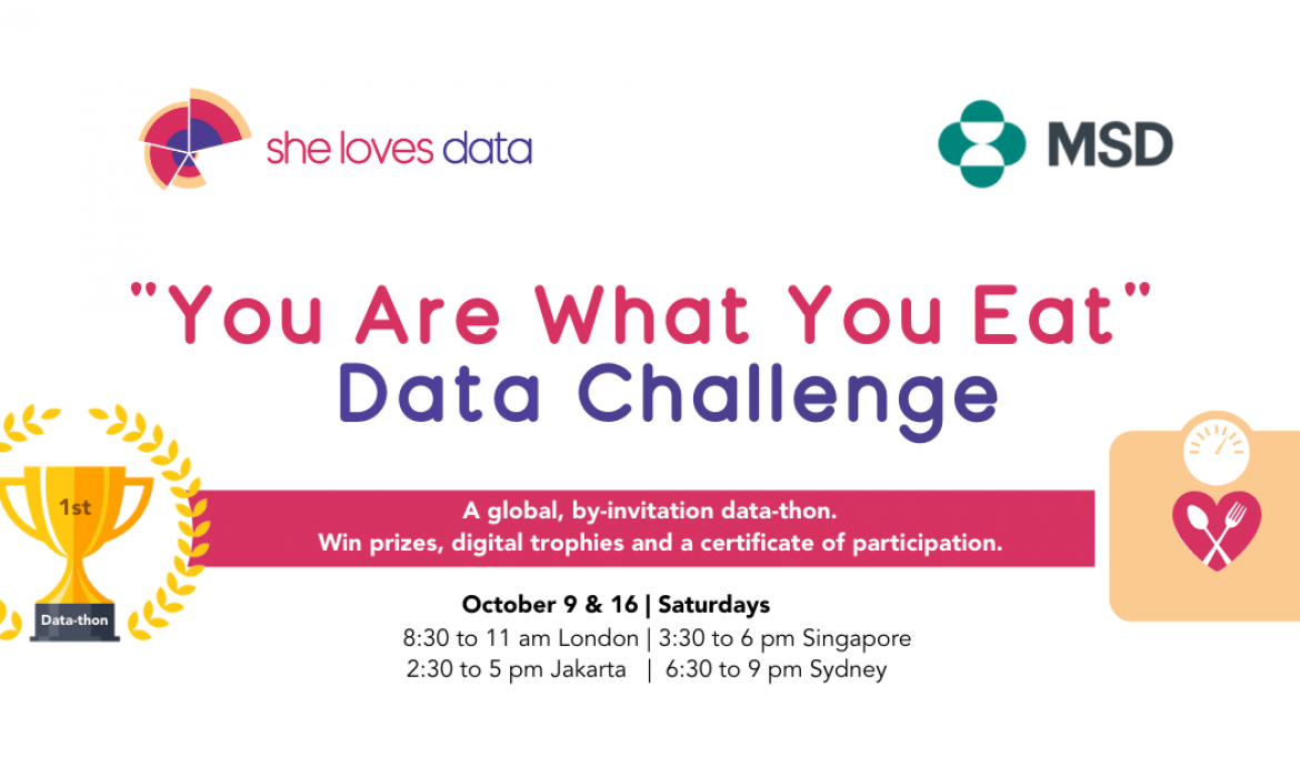 """""""You Are What You Eat"""" Data Challenge"""